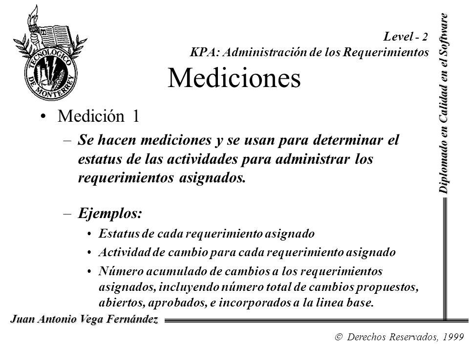 Level - 2 KPA: Administración de los Requerimientos Mediciones