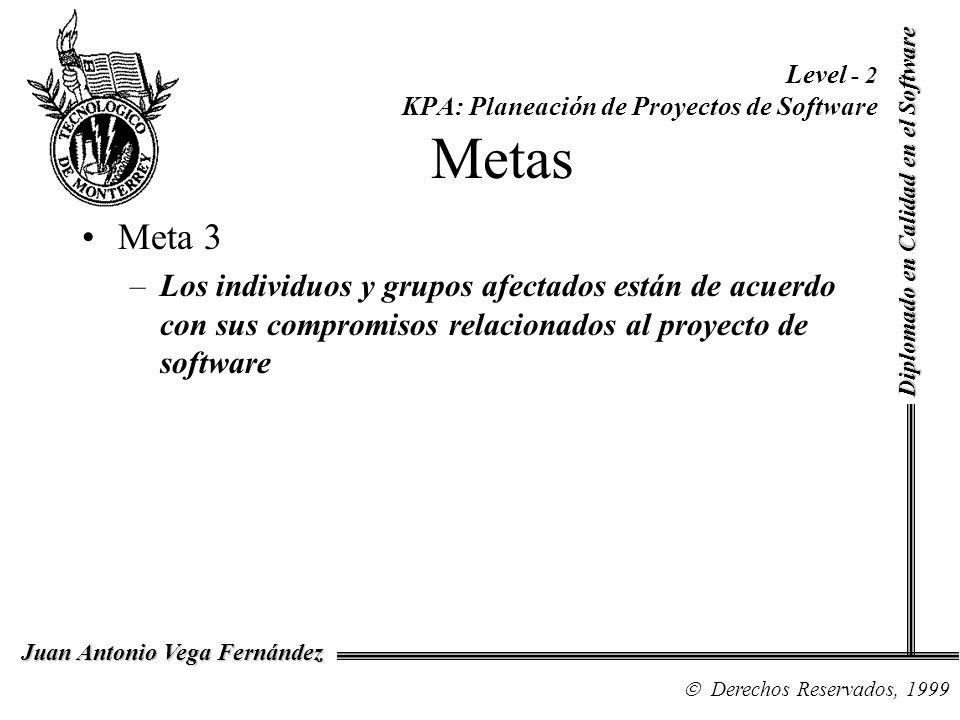 Level - 2 KPA: Planeación de Proyectos de Software Metas