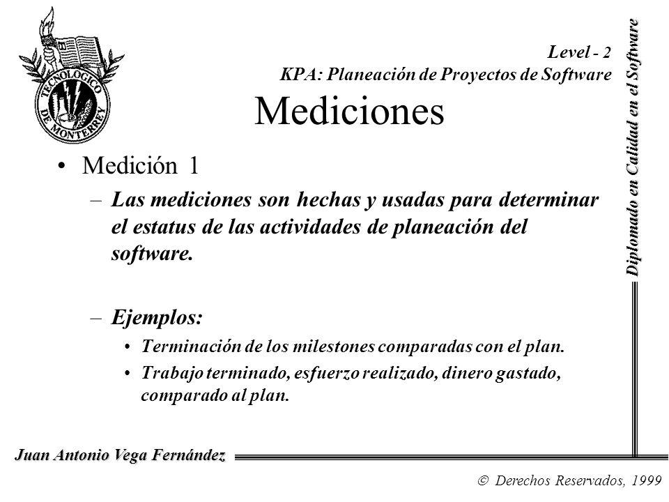 Level - 2 KPA: Planeación de Proyectos de Software Mediciones