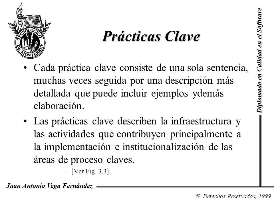 Prácticas Clave Diplomado en Calidad en el Software.