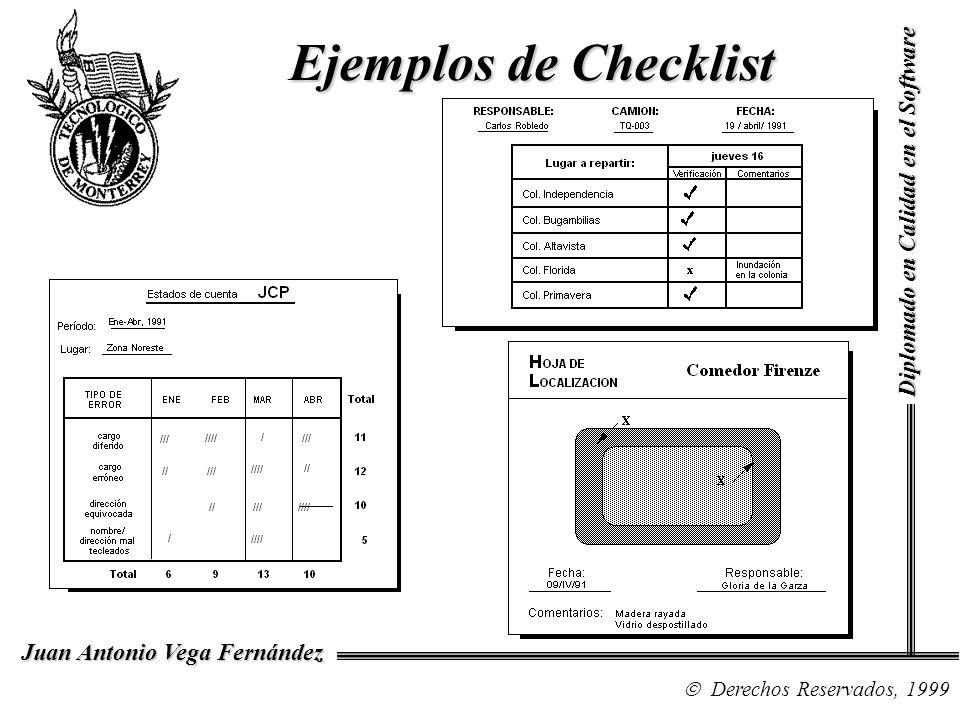 Ejemplos de Checklist Diplomado en Calidad en el Software NOTAS