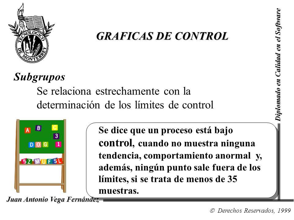 GRAFICAS DE CONTROL Subgrupos