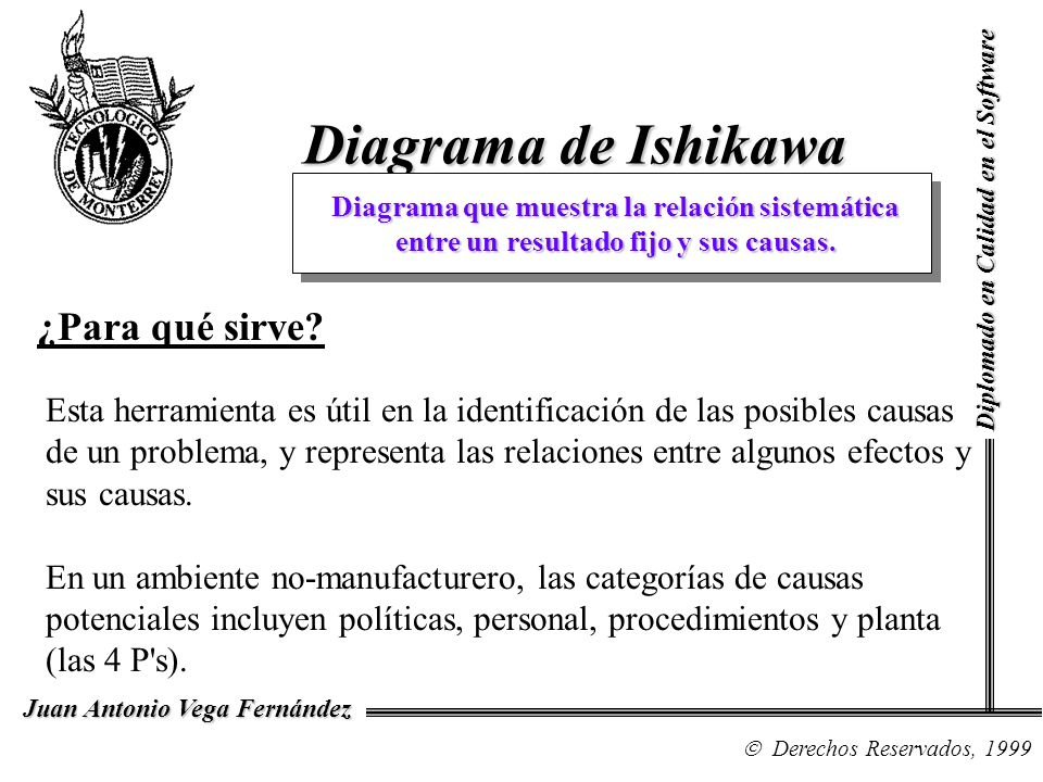 Diagrama de Ishikawa ¿Para qué sirve