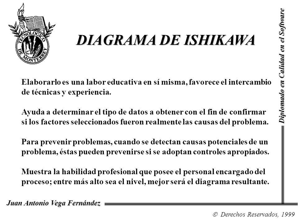 DIAGRAMA DE ISHIKAWA Diplomado en Calidad en el Software.