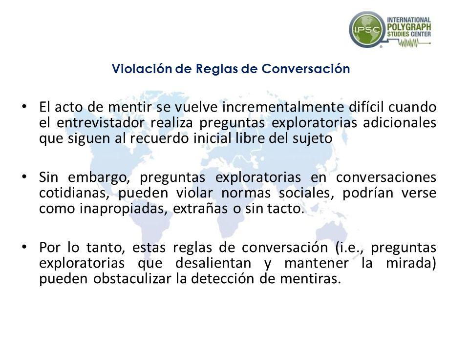 Violación de Reglas de Conversación