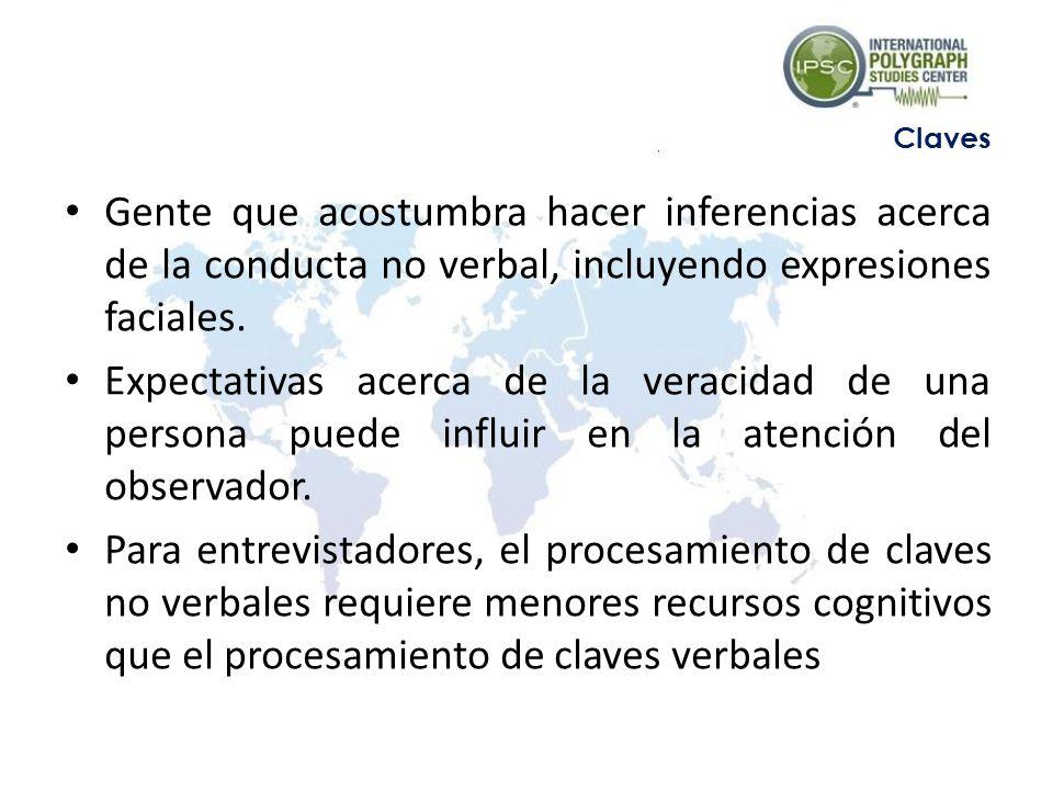 Claves Gente que acostumbra hacer inferencias acerca de la conducta no verbal, incluyendo expresiones faciales.