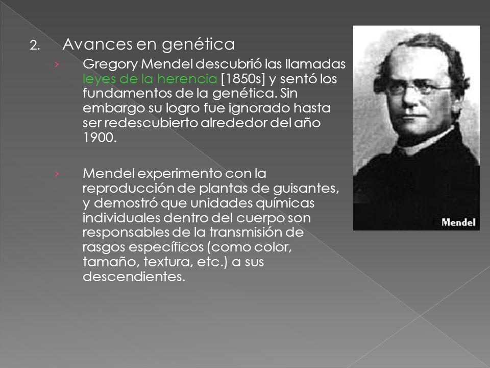 Avances en genética