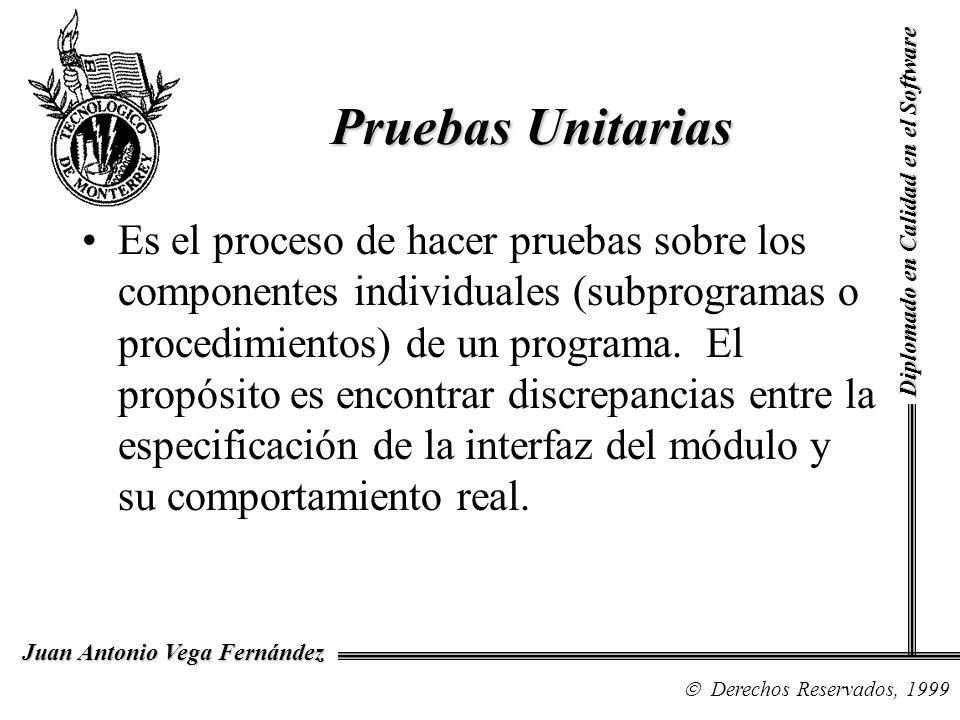 Pruebas UnitariasDiplomado en Calidad en el Software.