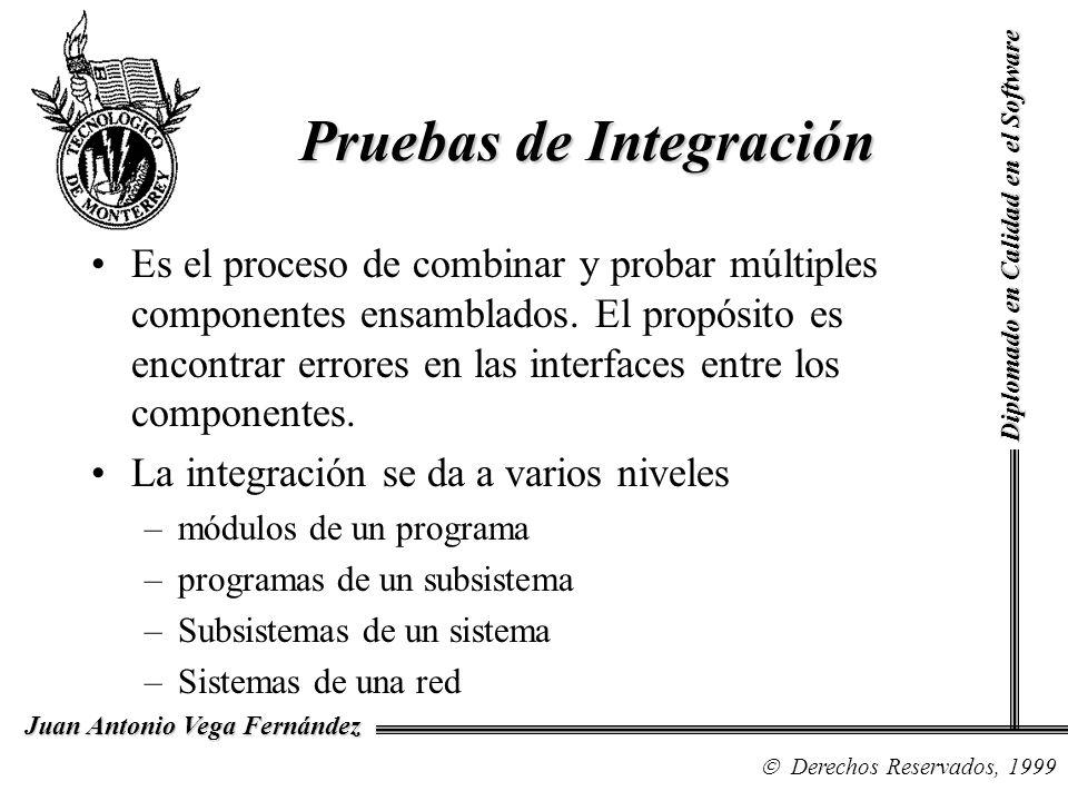 Pruebas de Integración