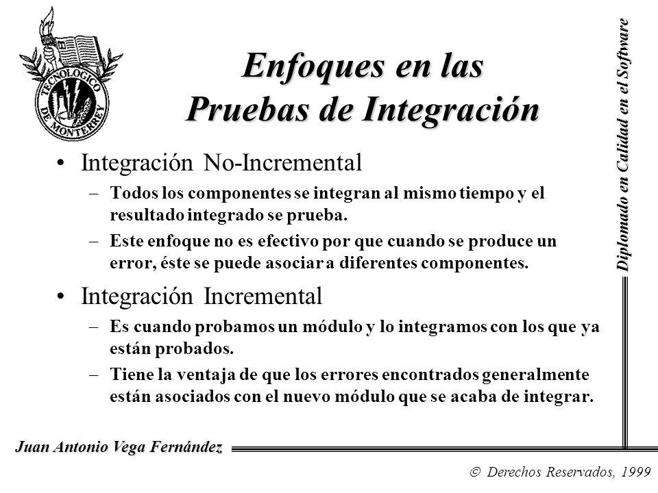 Enfoques en las Pruebas de Integración