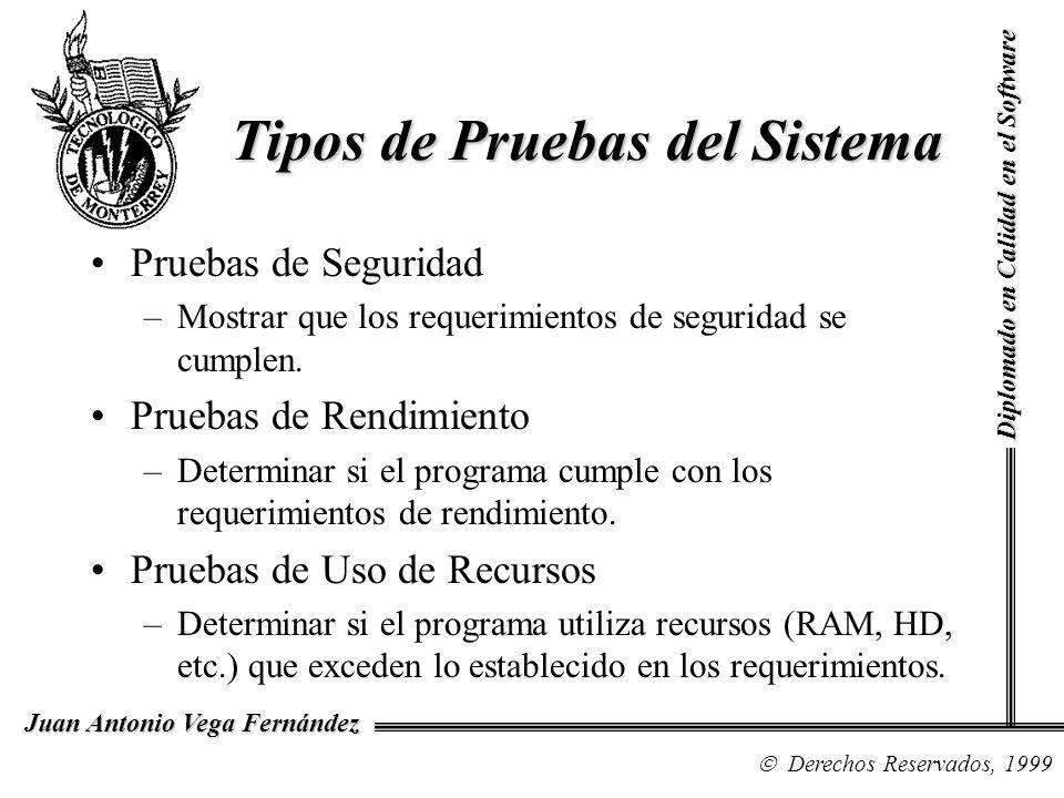 Tipos de Pruebas del Sistema