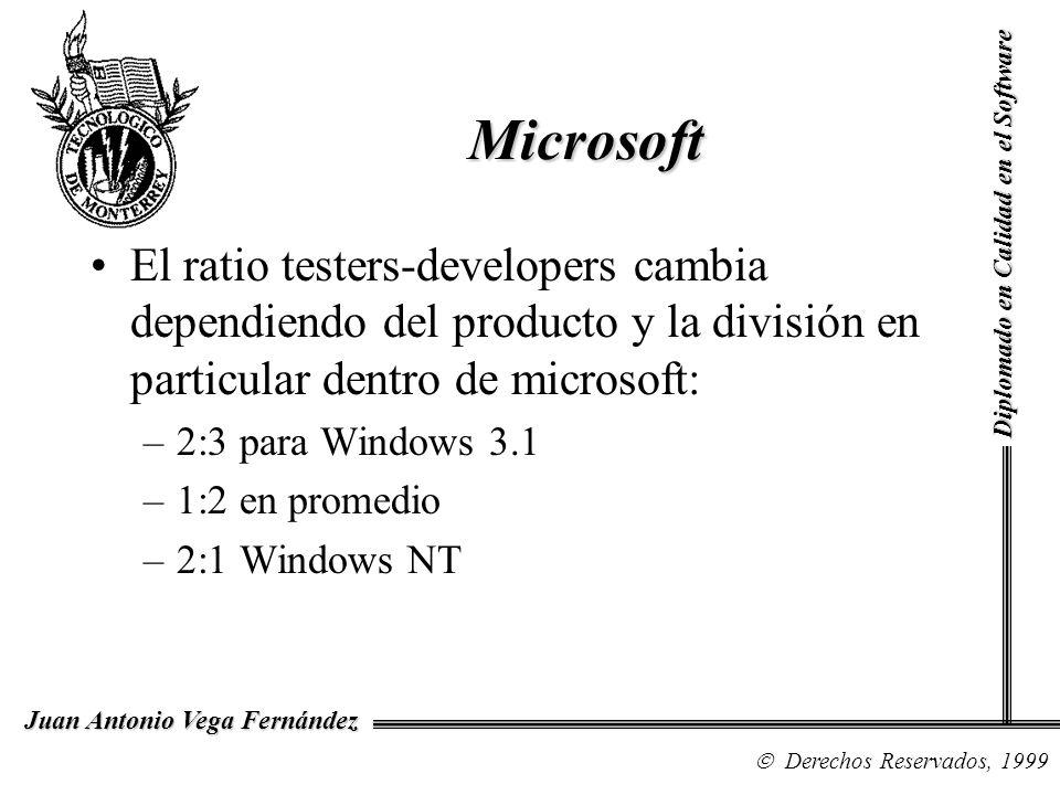 MicrosoftDiplomado en Calidad en el Software.