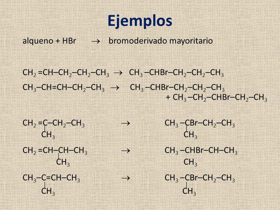 Ejemplos alqueno + HBr  bromoderivado mayoritario
