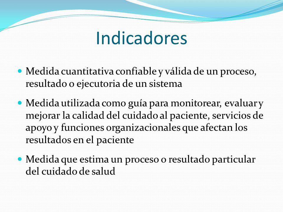 Indicadores Medida cuantitativa confiable y válida de un proceso, resultado o ejecutoria de un sistema.
