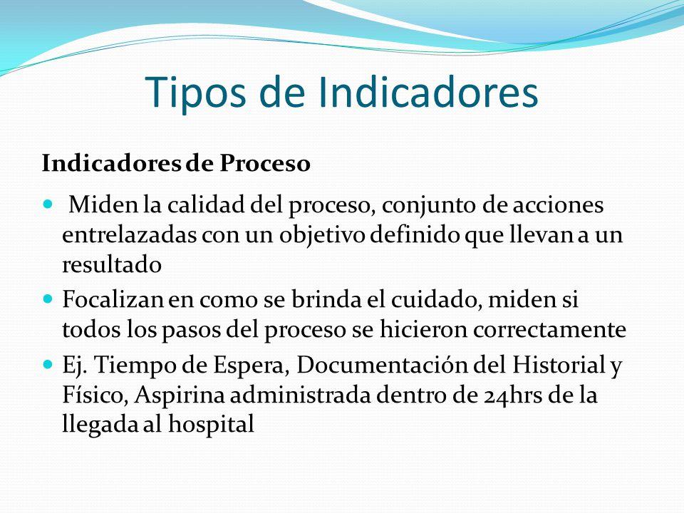 Tipos de Indicadores Indicadores de Proceso