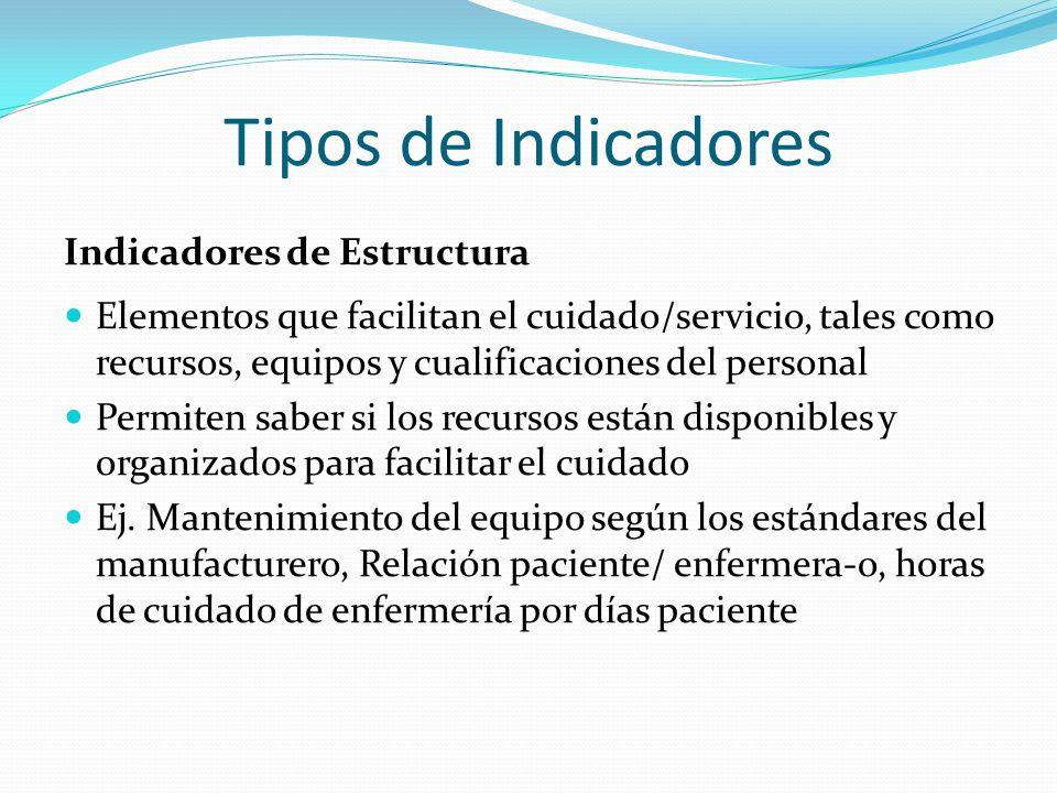 Tipos de Indicadores Indicadores de Estructura