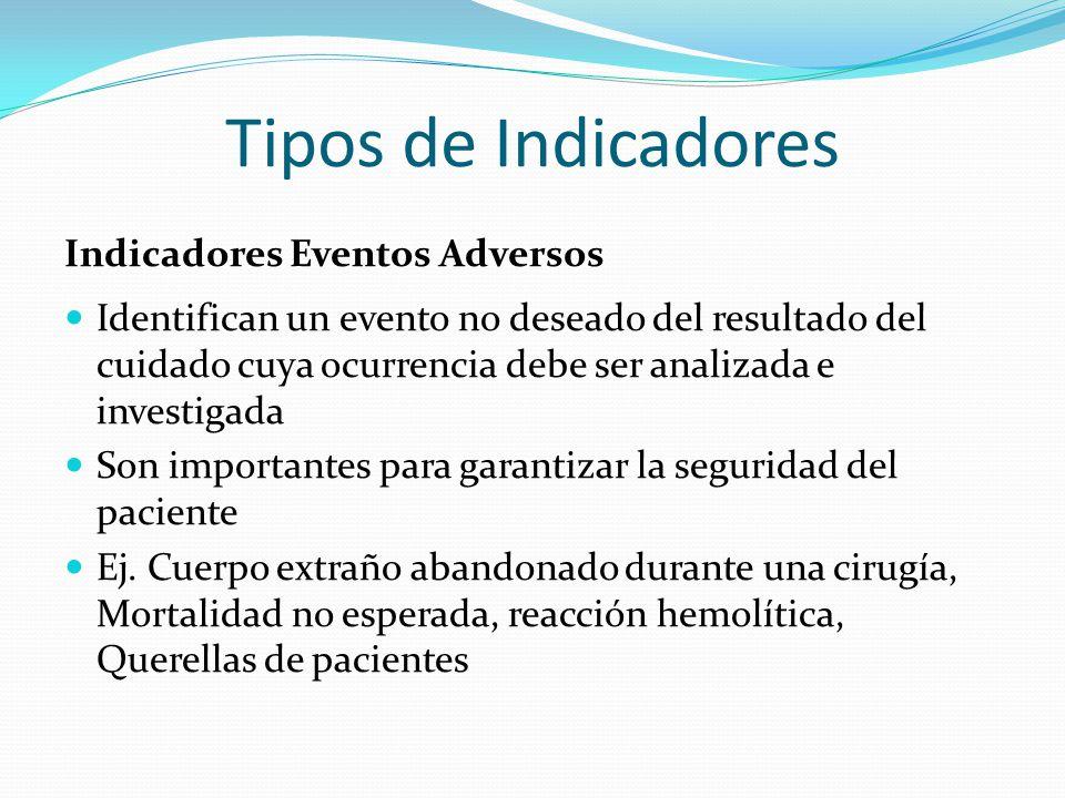 Tipos de Indicadores Indicadores Eventos Adversos