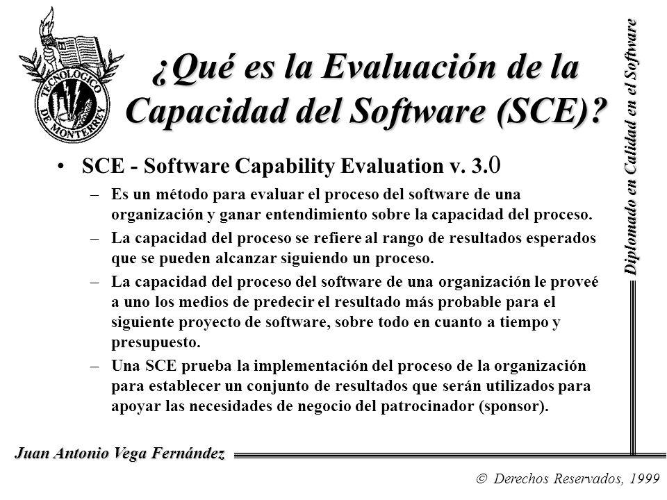 ¿Qué es la Evaluación de la Capacidad del Software (SCE)