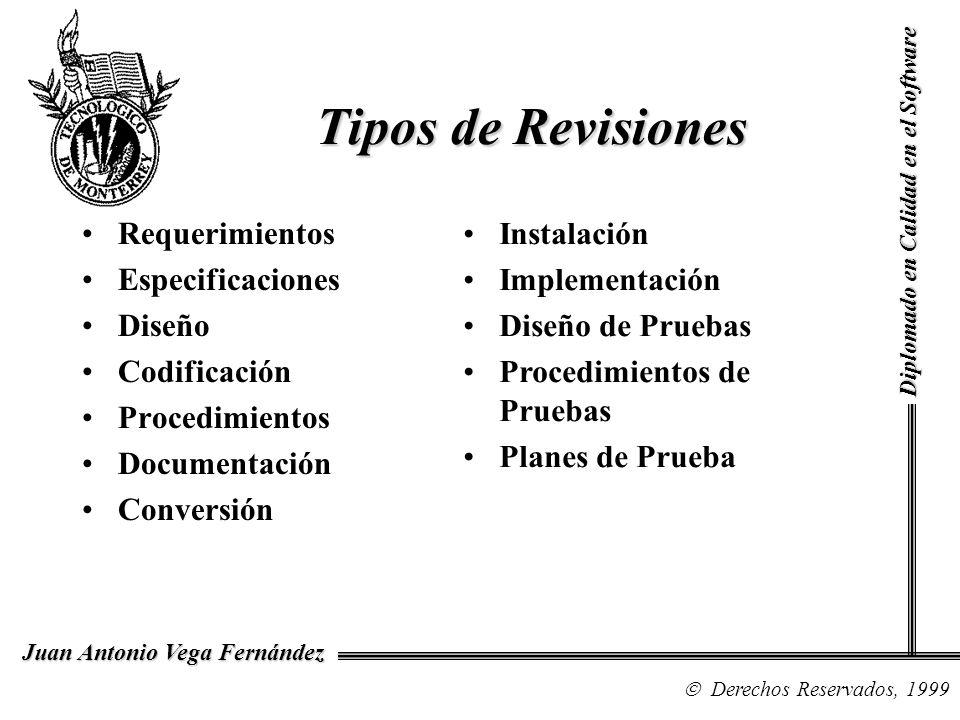 Tipos de Revisiones Requerimientos Especificaciones Diseño