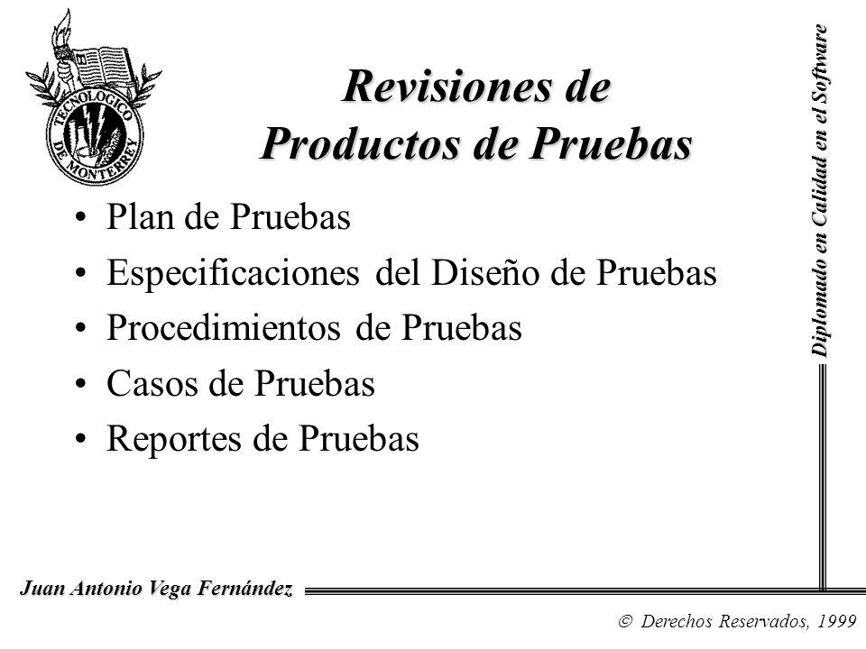 Revisiones de Productos de Pruebas