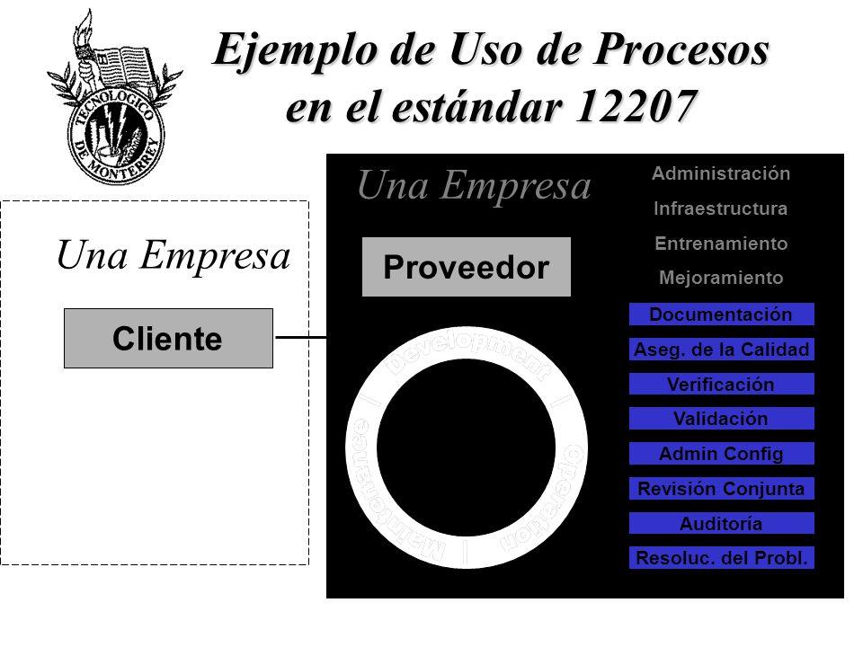 Ejemplo de Uso de Procesos en el estándar 12207