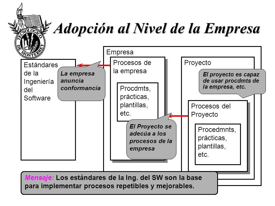Adopción al Nivel de la Empresa