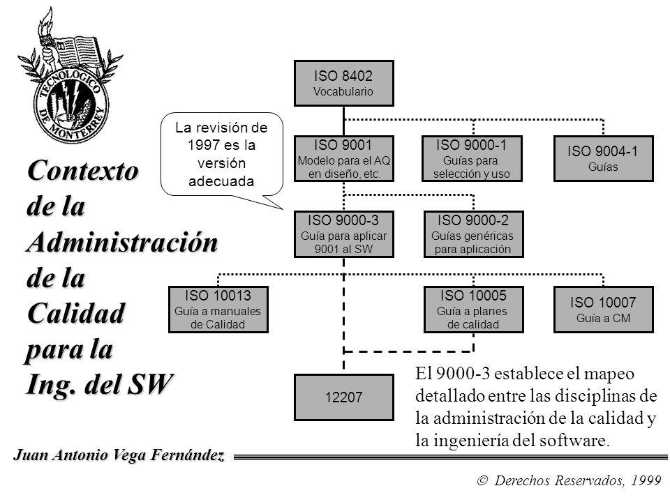 Contexto de la Administración de la Calidad para la Ing. del SW