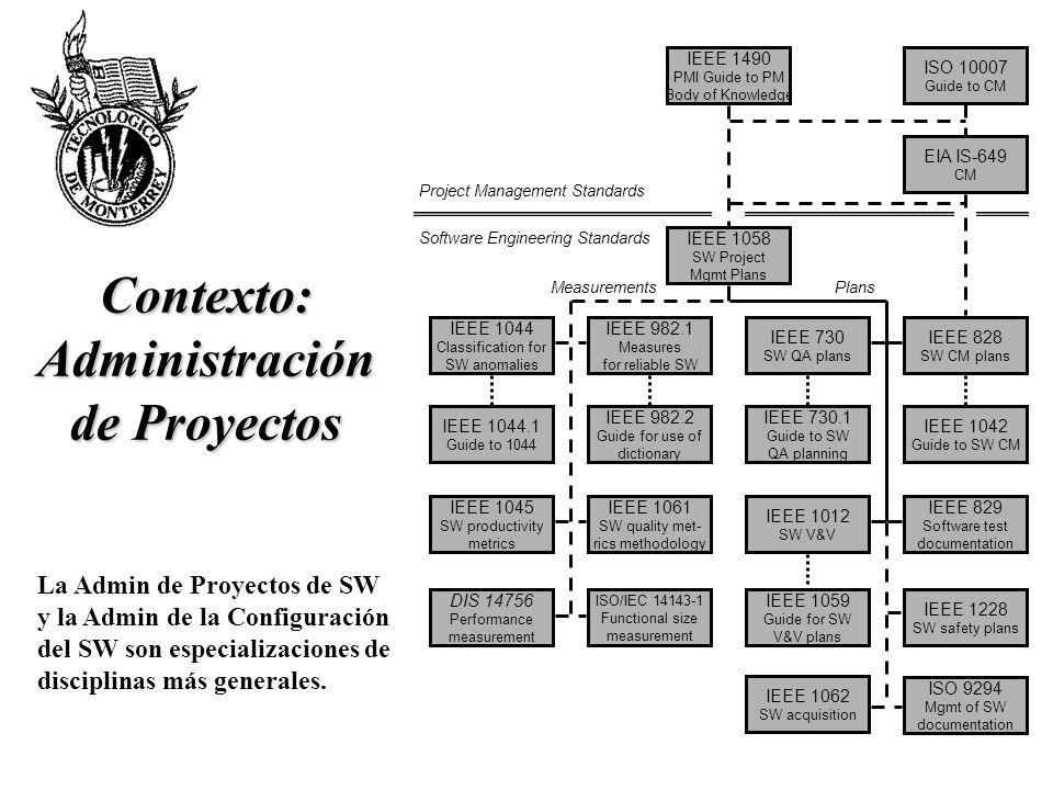 Contexto: Administración de Proyectos