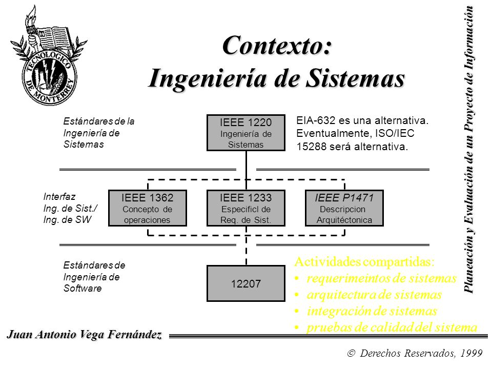 Contexto: Ingeniería de Sistemas