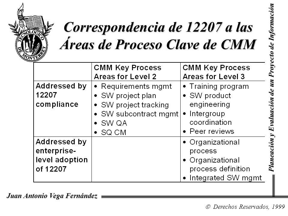 Correspondencia de 12207 a las Áreas de Proceso Clave de CMM