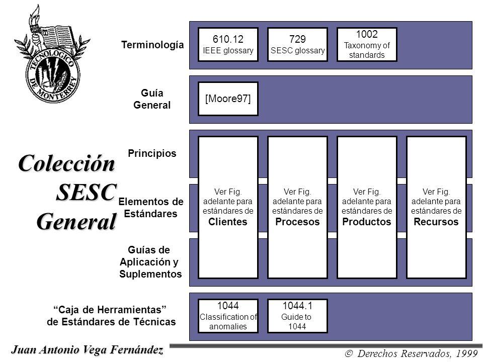 Colección SESC General