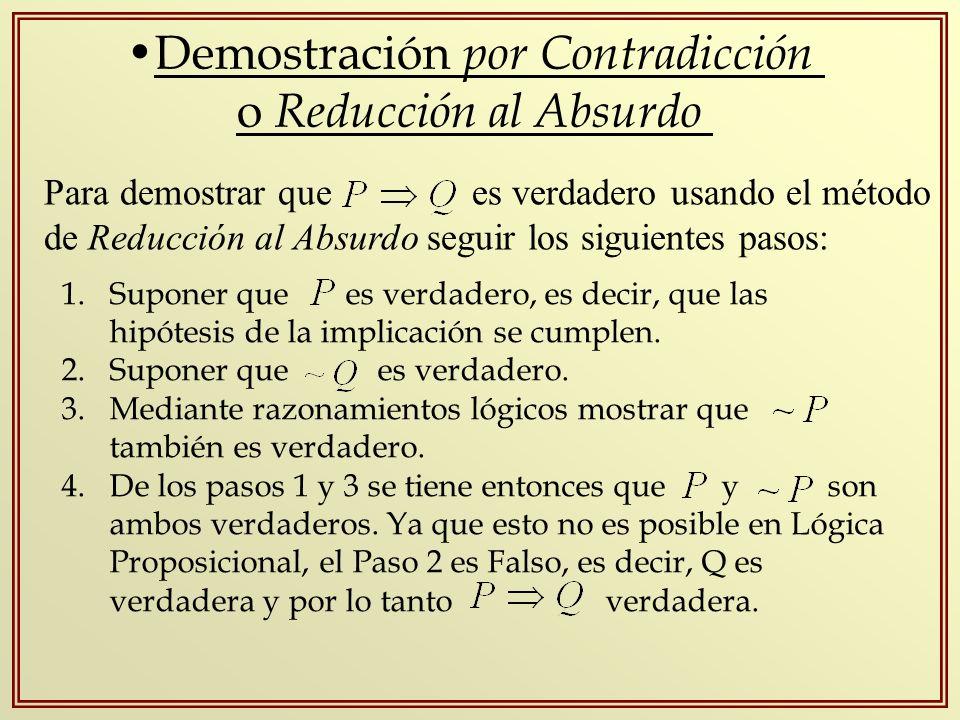 Demostración por Contradicción