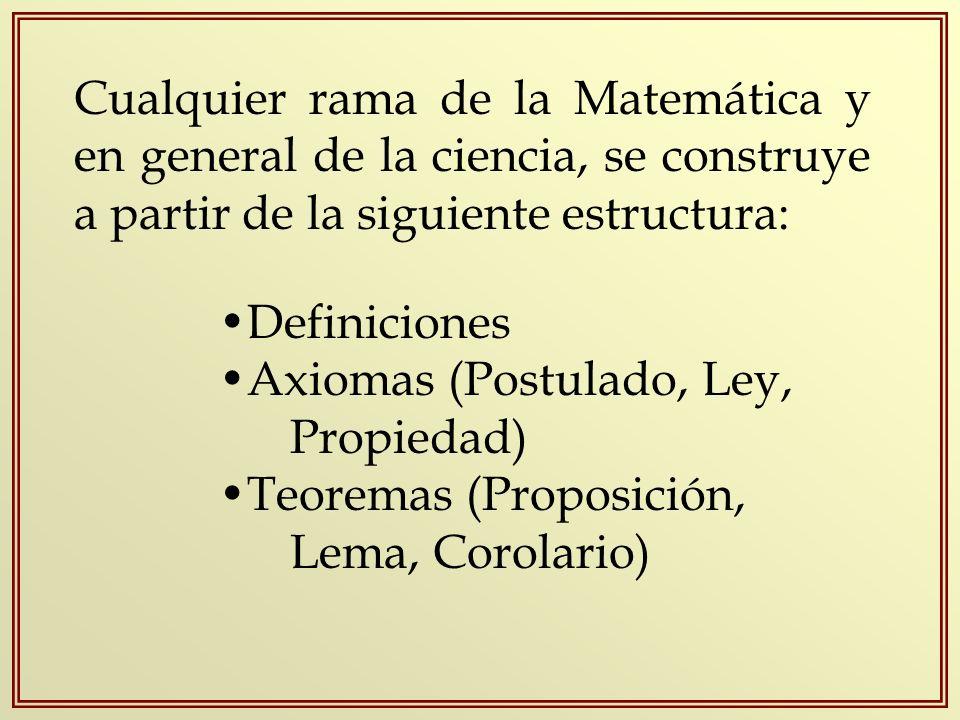 Cualquier rama de la Matemática y en general de la ciencia, se construye a partir de la siguiente estructura: