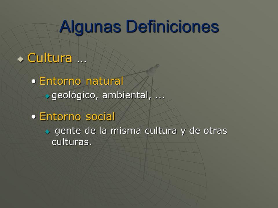 Algunas Definiciones Cultura … Entorno natural Entorno social