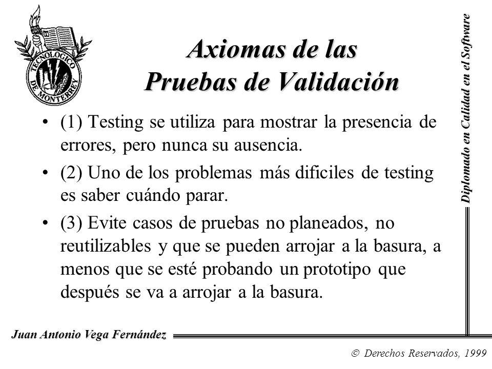 Axiomas de las Pruebas de Validación