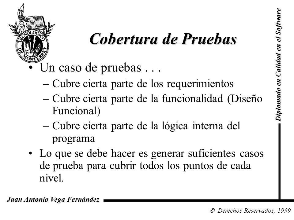 Cobertura de Pruebas Un caso de pruebas . . .