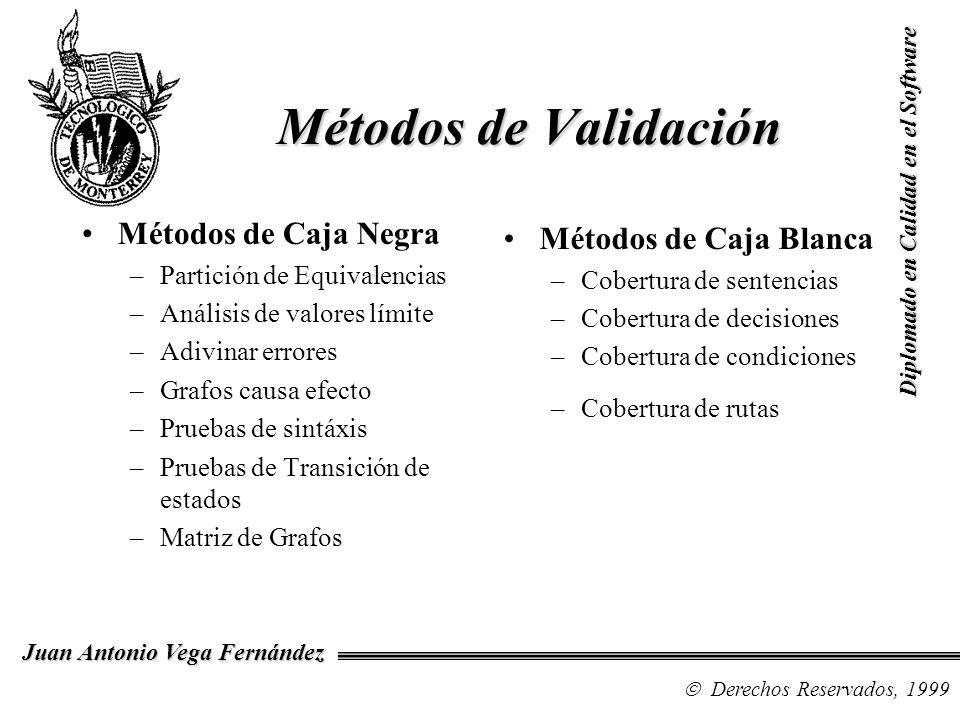 Métodos de Validación Métodos de Caja Negra Métodos de Caja Blanca