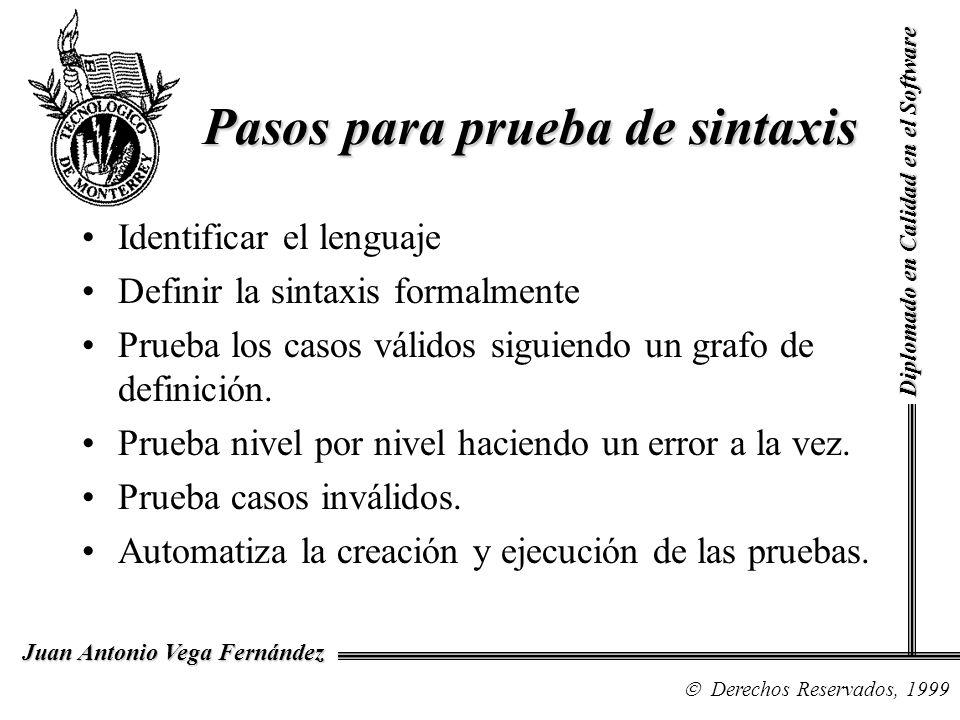 Pasos para prueba de sintaxis