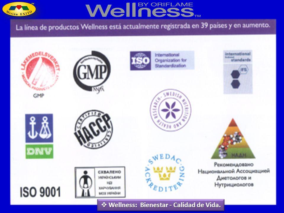 Wellness: Bienestar - Calidad de Vida.