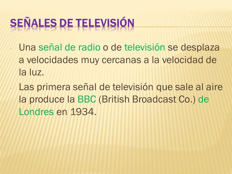 Señales de televisión Una señal de radio o de televisión se desplaza a velocidades muy cercanas a la velocidad de la luz.