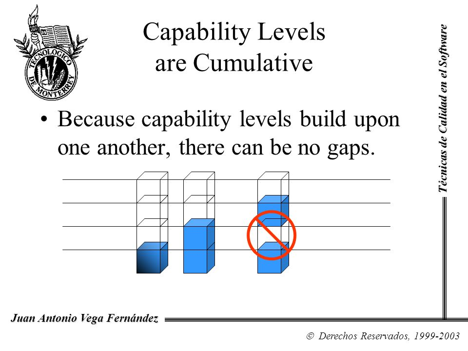 Capability Levels are Cumulative