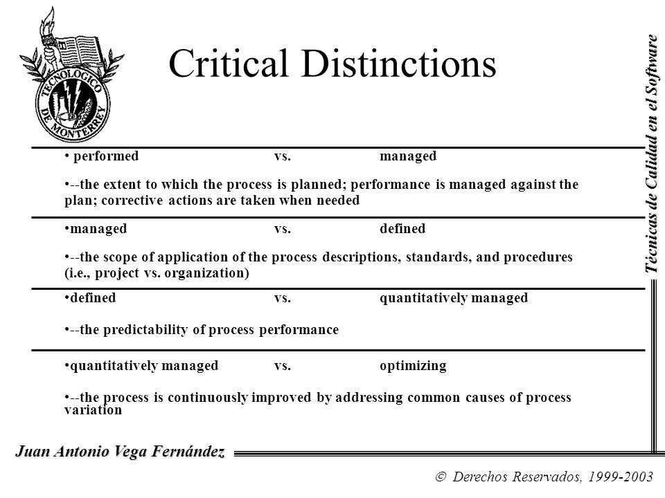 Critical Distinctions