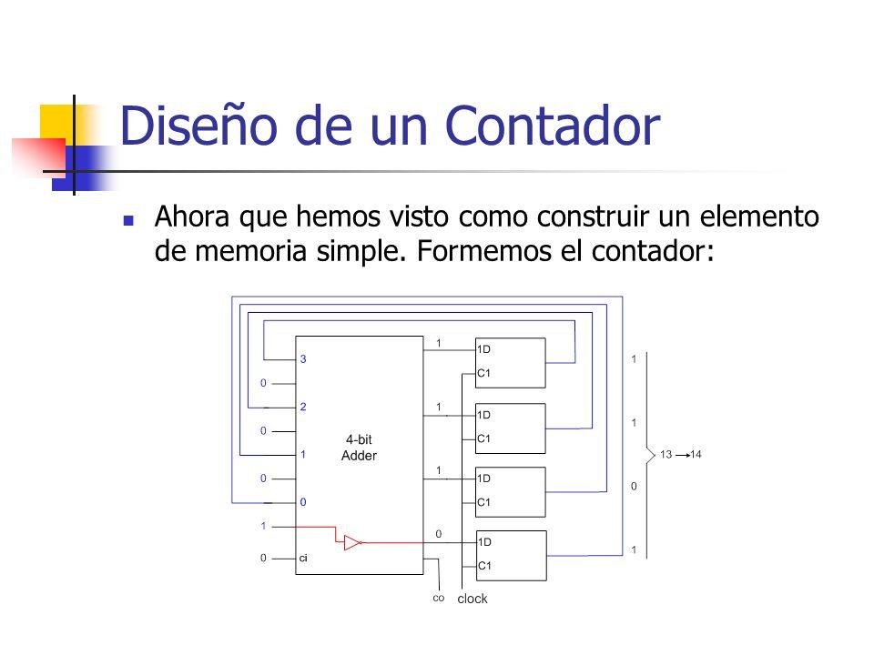 Diseño de un Contador Ahora que hemos visto como construir un elemento de memoria simple.