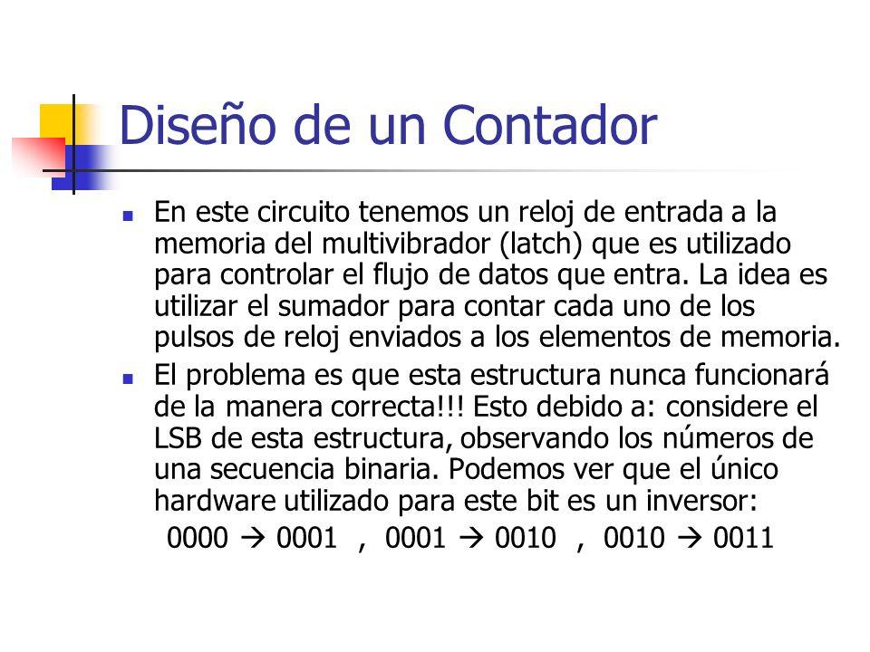 Diseño de un Contador