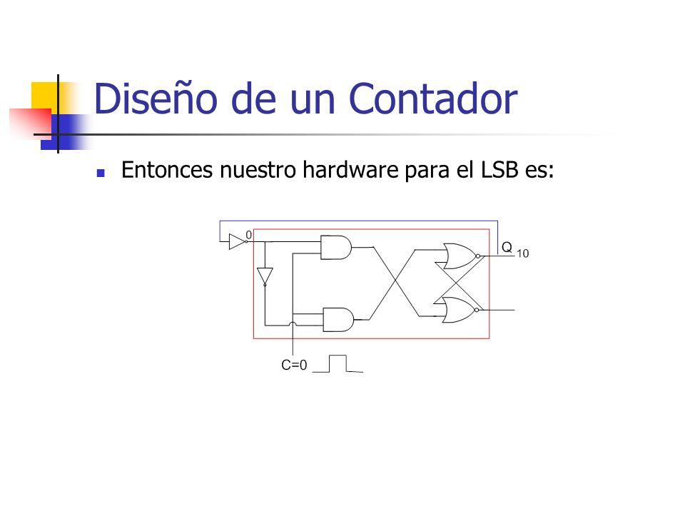 Diseño de un Contador Entonces nuestro hardware para el LSB es: