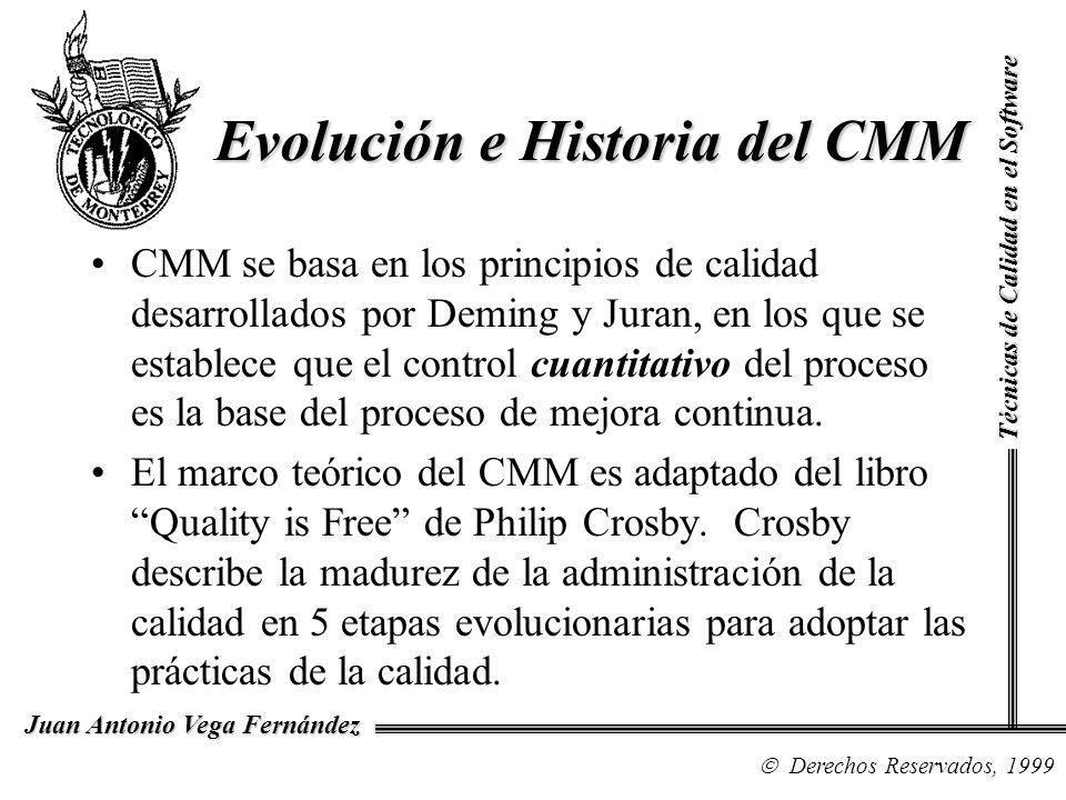 Evolución e Historia del CMM