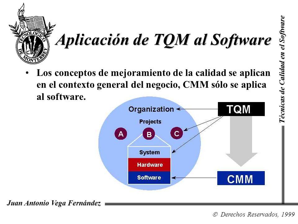 Aplicación de TQM al Software