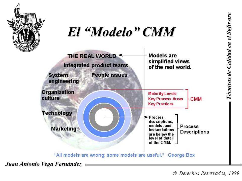 El Modelo CMM Técnicas de Calidad en el Software NOTAS
