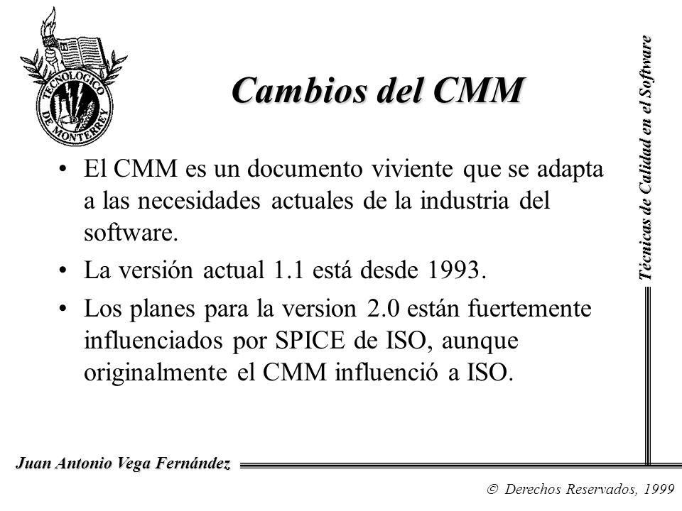 Cambios del CMM Técnicas de Calidad en el Software.