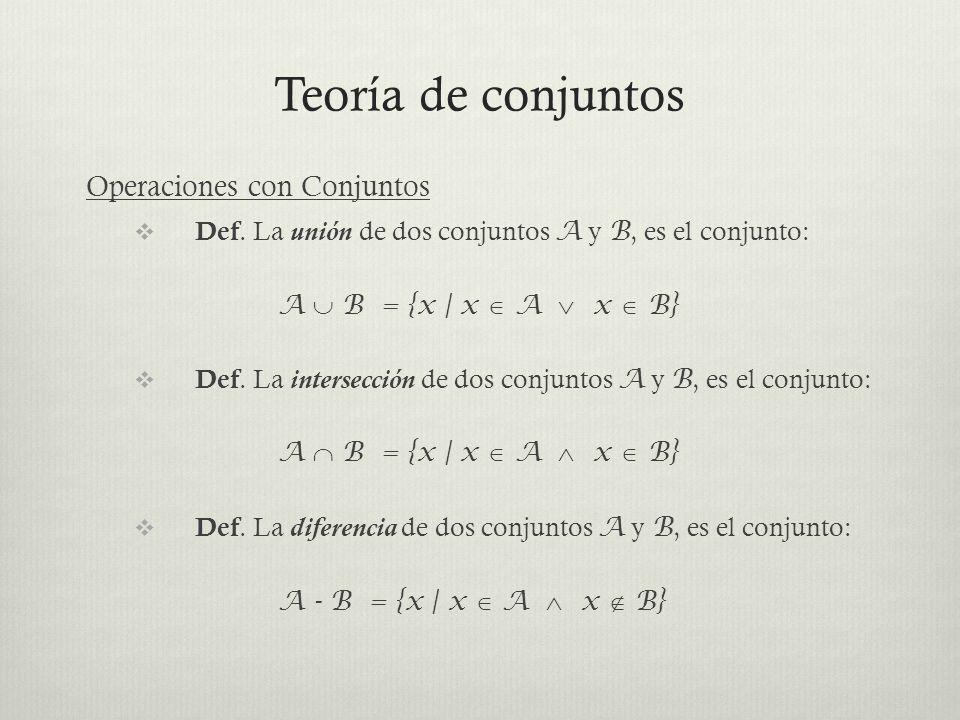 Teoría de conjuntos Operaciones con Conjuntos